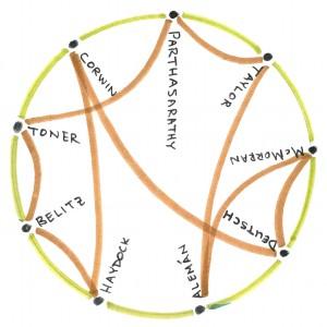 http://physics.uoregon.edu/profiles/faculty/