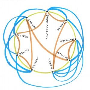 graphs (3)