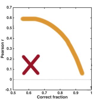 CorrelationSchematic