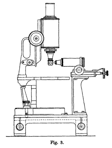 Siedentopf ultramicroscope Fig 3 1903